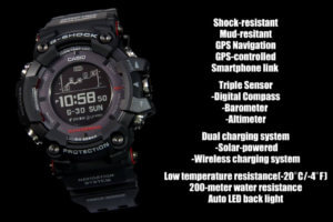 Casio G-Shock Rangeman GPR-B1000 2018 Features
