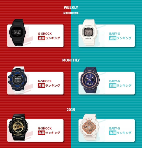 G-Shock and Baby-G Official Online Shop Japan Weekly Monthly Yearly Rankings