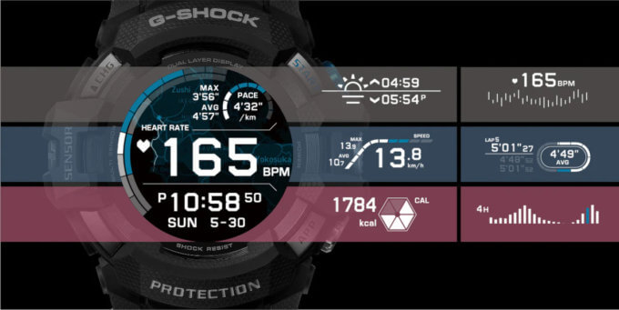 G-SHOCK GSW-H1000 MULTI-INFORMATION WATCH FACE