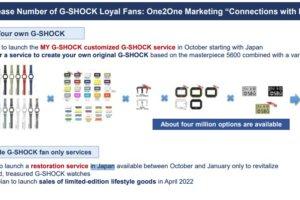 """My G-Shock"" custom watch service starting with Japan"